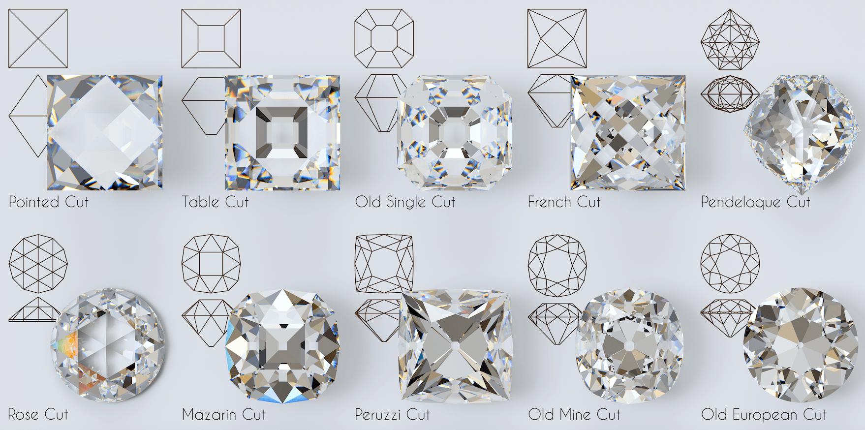 Verschillende slijpvormen van diamant bij Zilver.nl